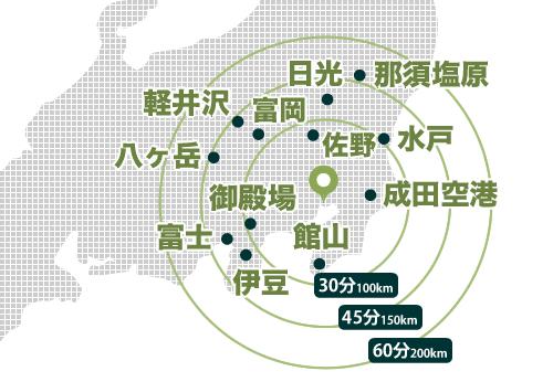 東京ヘリポートから60分で行けるスポット